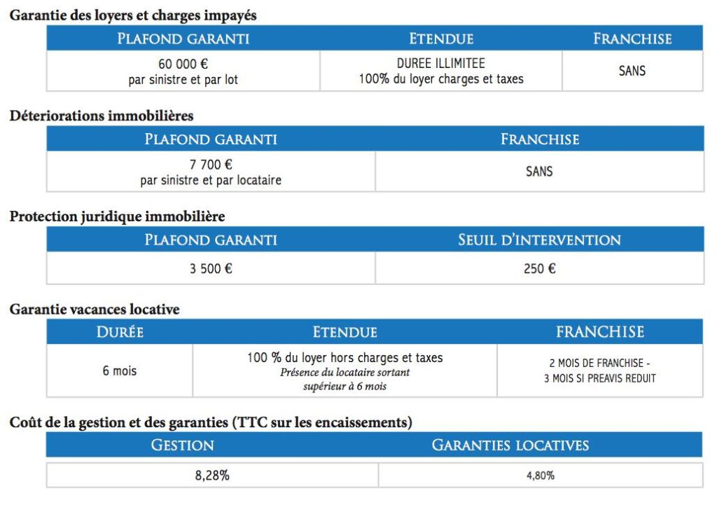 garanties locatives