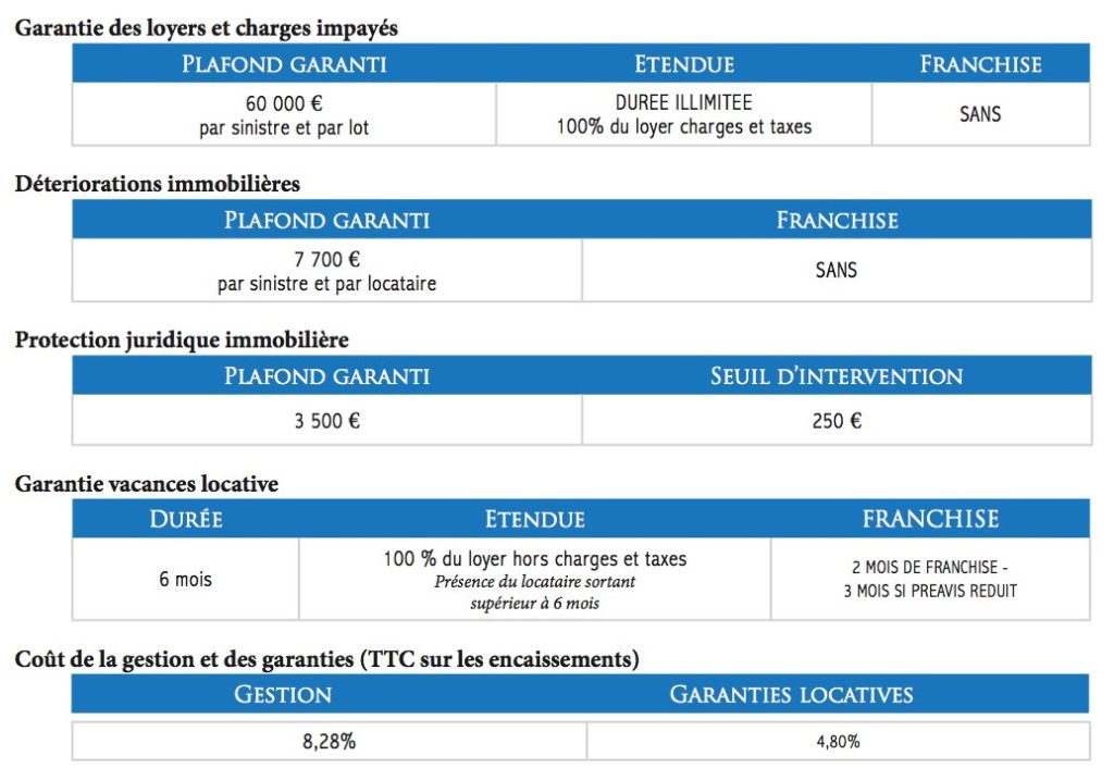 Garanties locatives Bordeaux Résidence Eolia